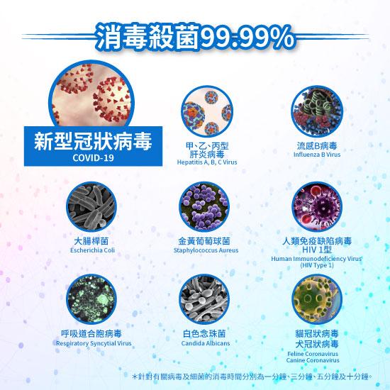 消毒殺菌99.99%