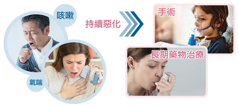 咳嗽、氣喘引致哮喘惡化需看醫生受藥物治療
