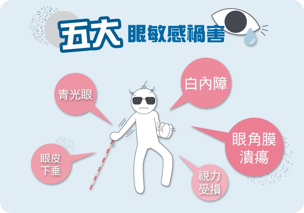 忽視眼敏感可能導致更嚴重症狀