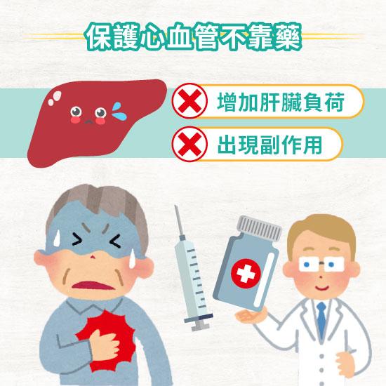 預防三高、心血管疾病不需要藥物