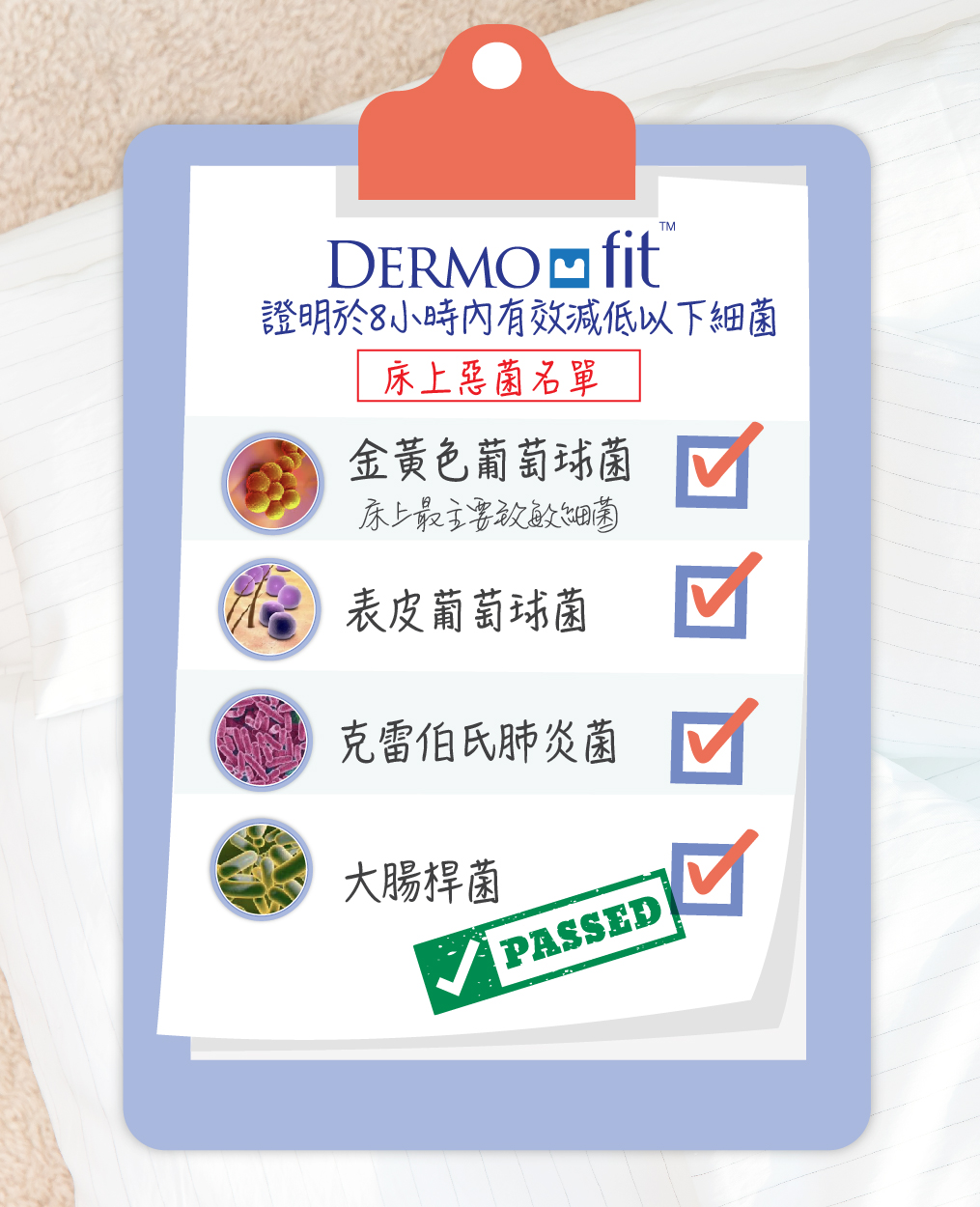 抗菌床品有效減低細菌,例如大腸桿菌、金黃葡萄球菌