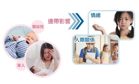 濕疹可能影響人際關係及嬰兒家人的情緒